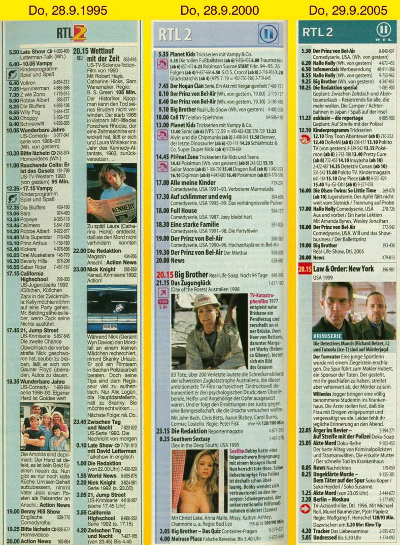 RTL II Programmvergleich 1995/2000/2005